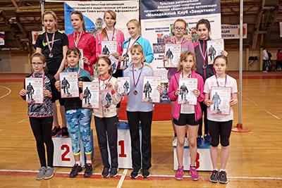 победители соревнований, девочки